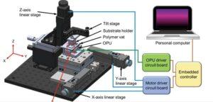 xbox_ printer پرینتر سه بعدی
